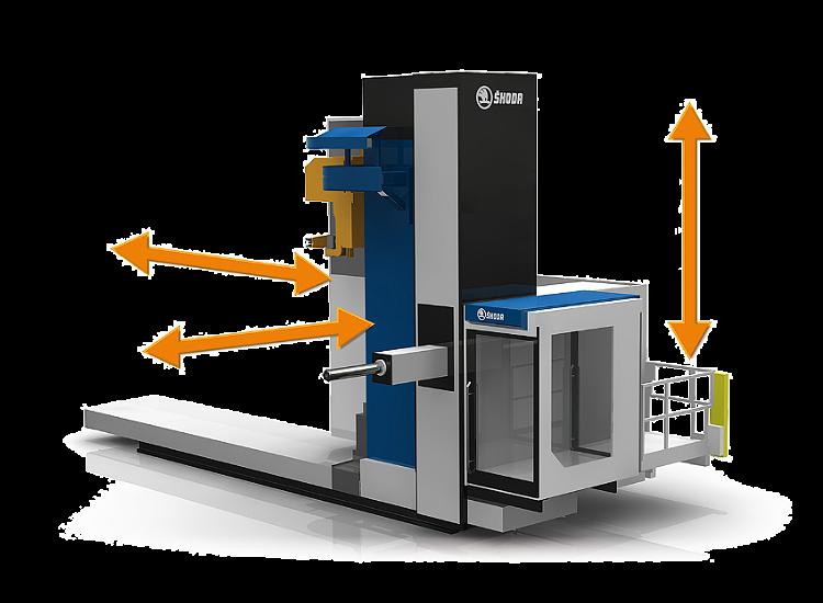 Horizontal milling and boring machine